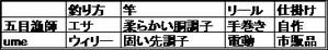 Hikaku02_3