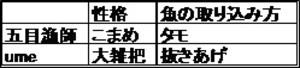 Hikaku03
