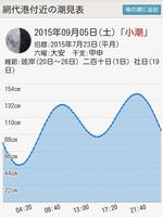 Screenshot_20150905032330_2